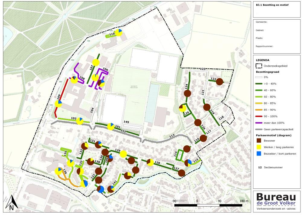 Visualisatie bezettingsgraad en parkeermotief